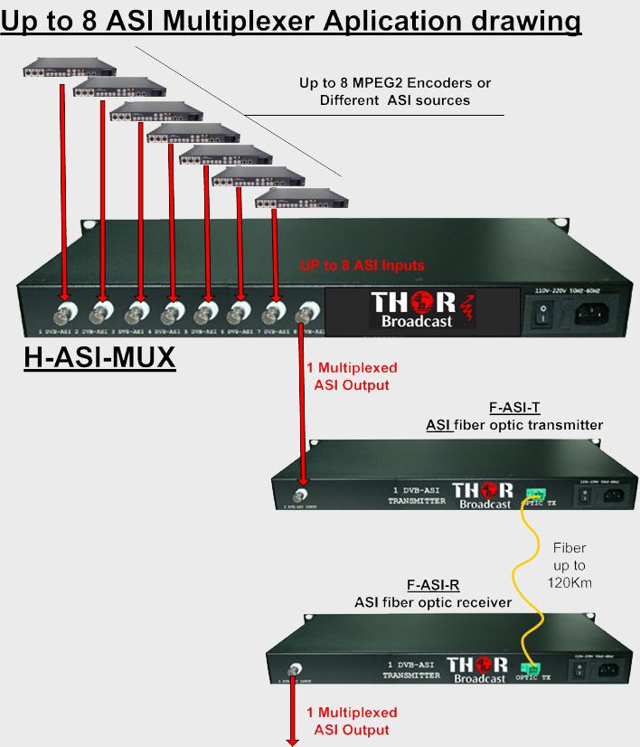 H-8ASI-MUX