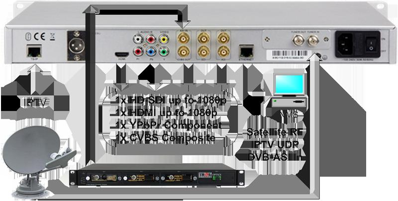 H-HD-IRD-V2