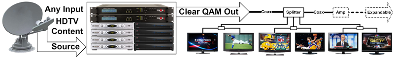 QAM-IP_APP