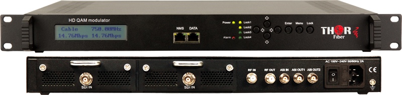 H-2SDI-QAM-IP