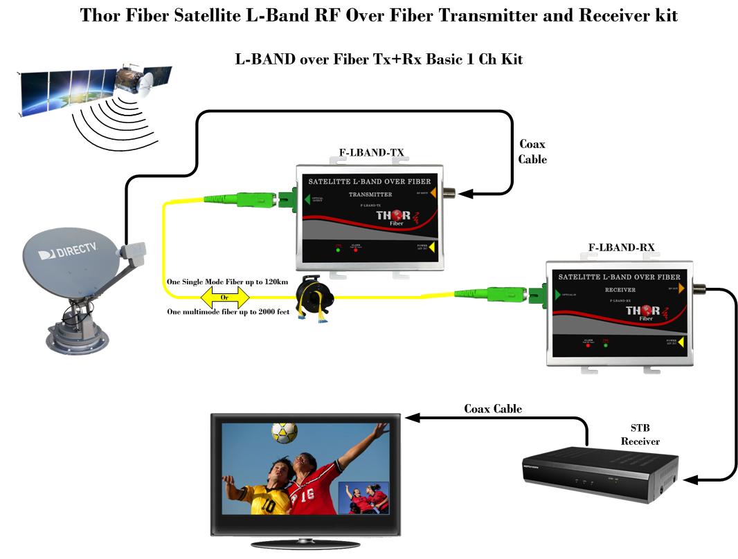 2001 yamaha blaster wiring diagram 2004 yamaha grizzly