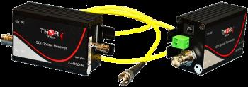 1 canal SD/HD 3G SDI de Fibra de extender 1080p/60hz