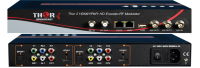 2 HDMI YPbPr HD Digital TV Modulator QAM ATSC DVB-T IPTV 1080p/60