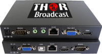 HDMI, DVI, or VGA over IP