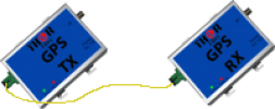 1 GPS Sistema de Transporte de Fibra