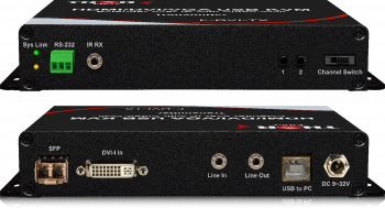 HDMI/DVI/VGA USB KVM Extender over IP with Video-Wall