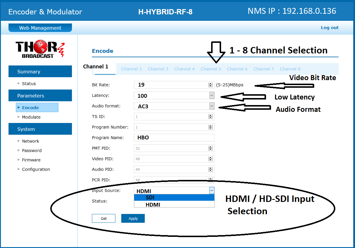 8 channel HDMI and SDI Clear CATV RF Modulator QAM, ATSC, DVB-T, ISDB-T
